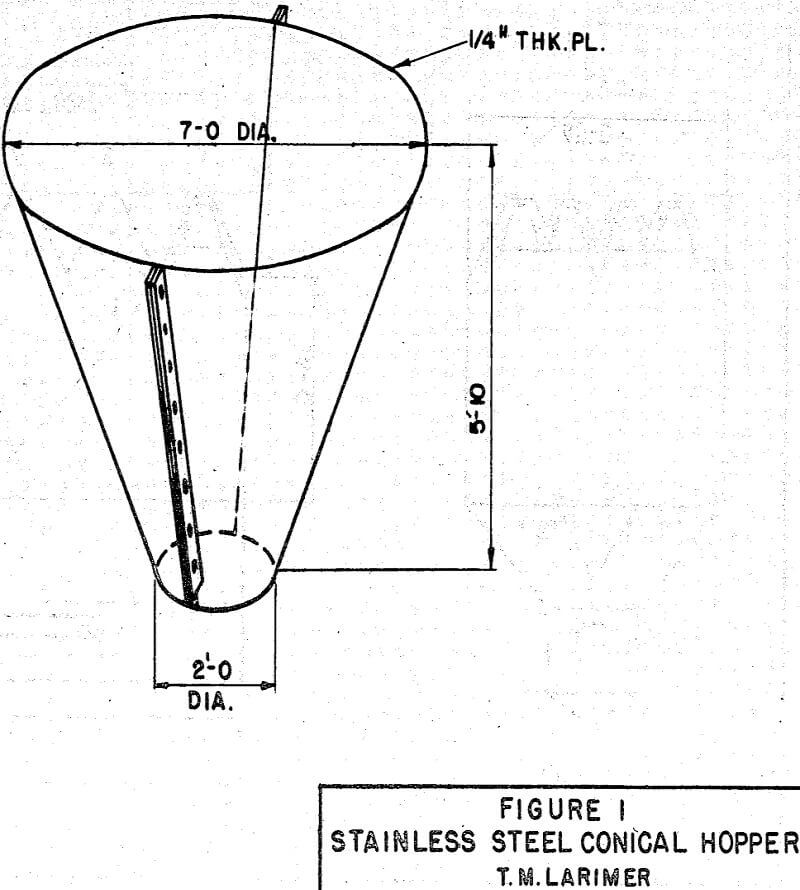 stainless steel conical hoppers