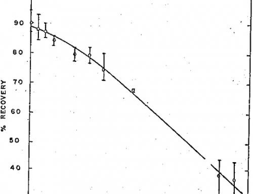Chrysocolla Sulfidization and Flotation