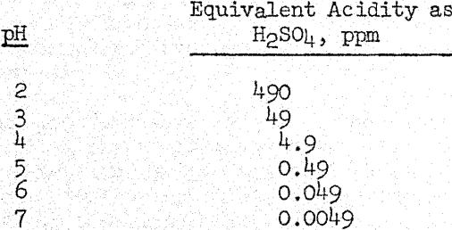 acid-mine-drainage-ph