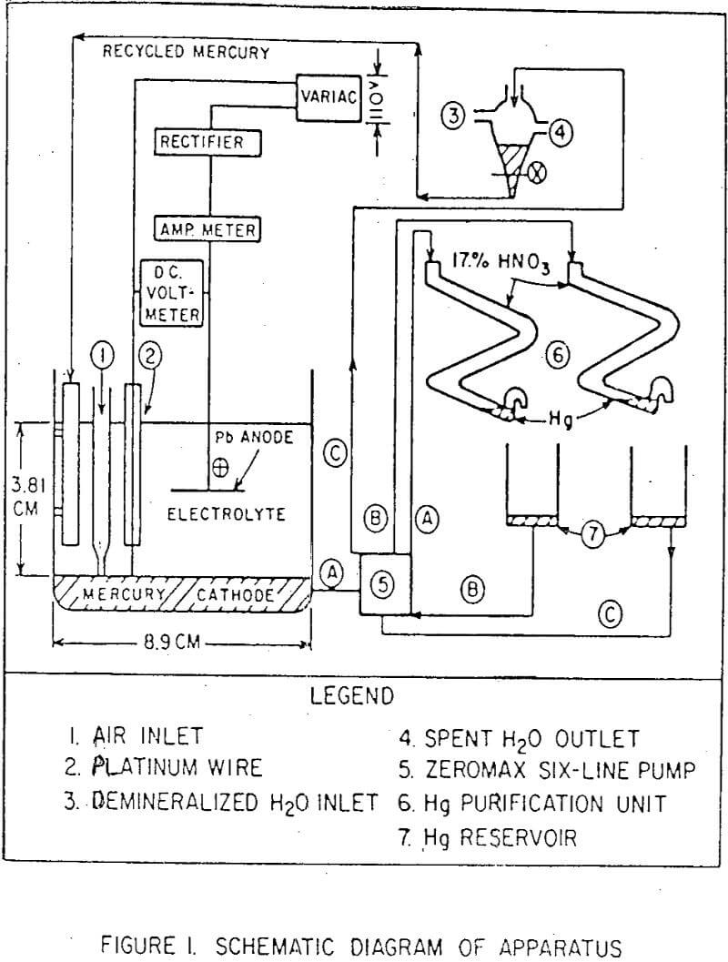 electrolytic schematic diagram of apparatus