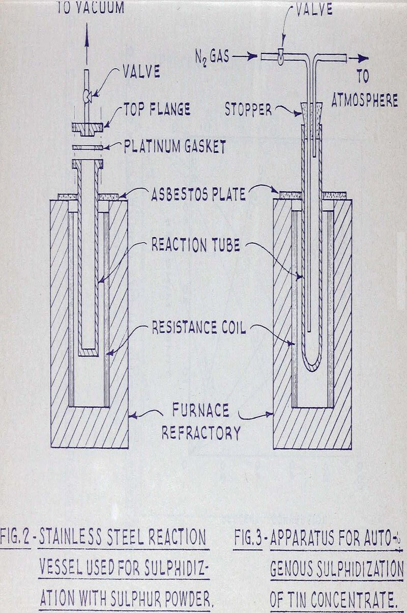 flotation sulphidization