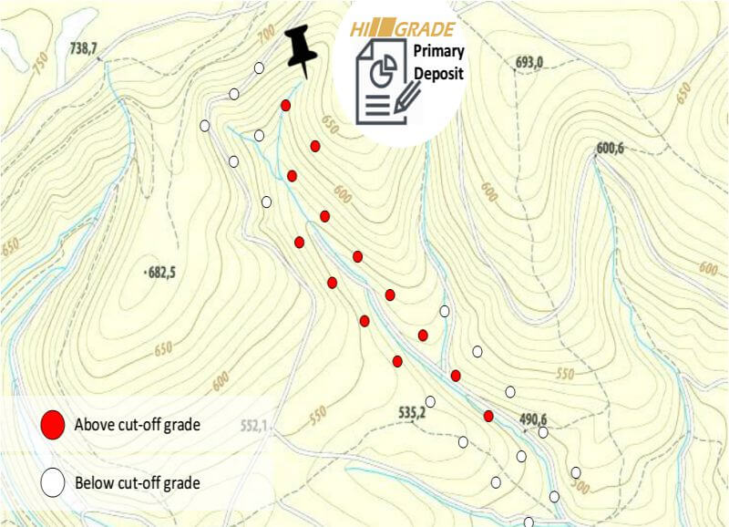 placer-gold-xrf-analyzer mapping the grades