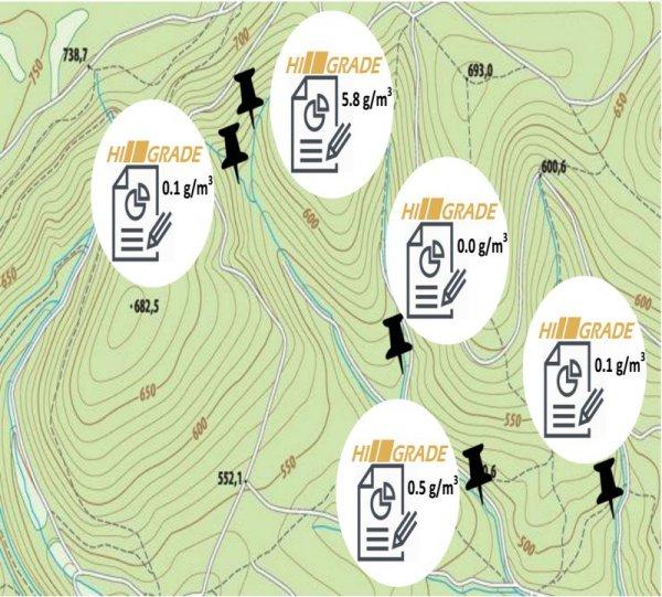 placer gold xrf analyzer analysis method