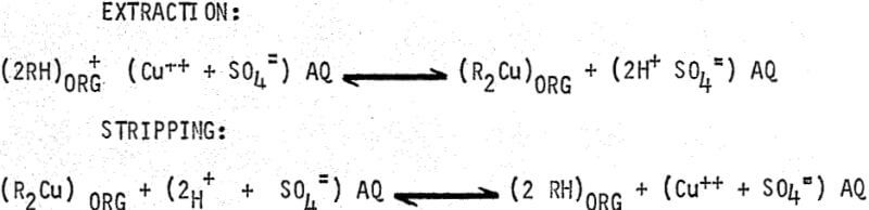 extraction-for-copper-equation