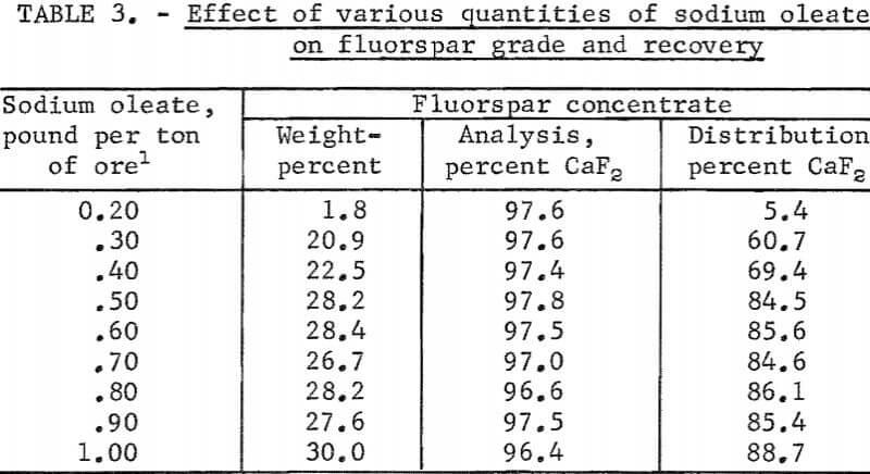 flotation-effect-of-various-quantities-2