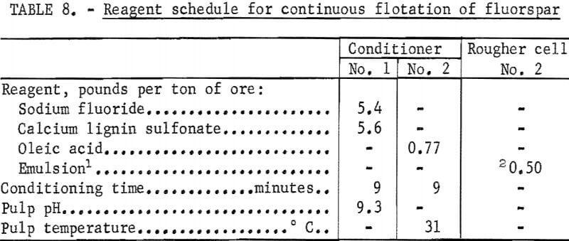 flotation-reagent-schedule-2