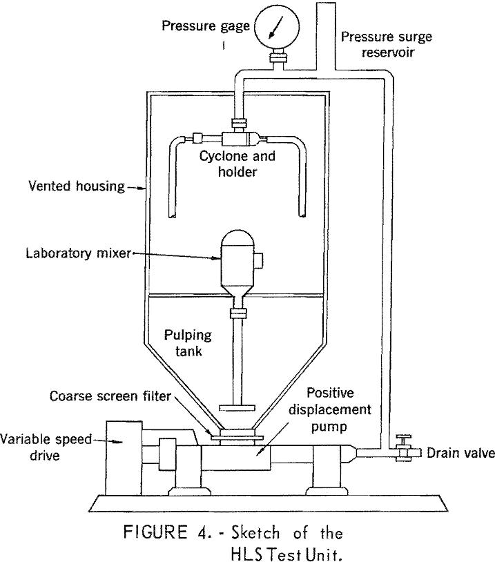 heavy liquid cyclone sketch of the hls test unit