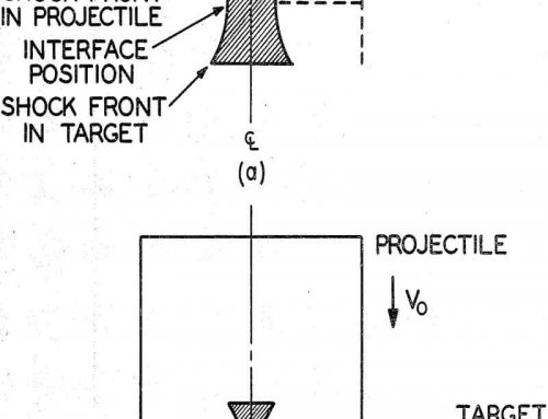 Comminution in Brittle Solids Resulting from Hypervelocity Impacts
