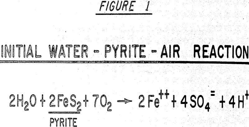 mine drainage initial water pyrite air reaction
