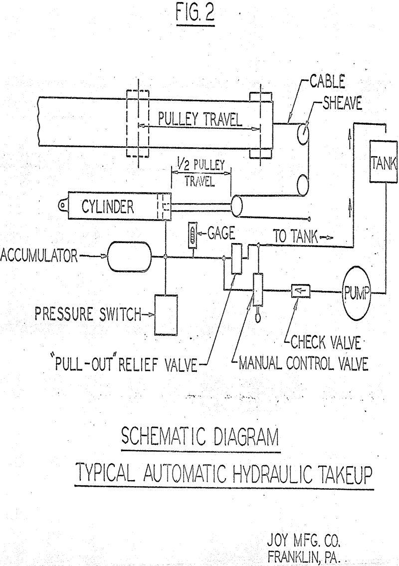Hydraulic Conveyor Schematic - Wiring Diagram For Chevrolet Alternator -  foreman.yenpancane.jeanjaures37.fr   Hydraulic Conveyor Schematic      Wiring Diagram Resource