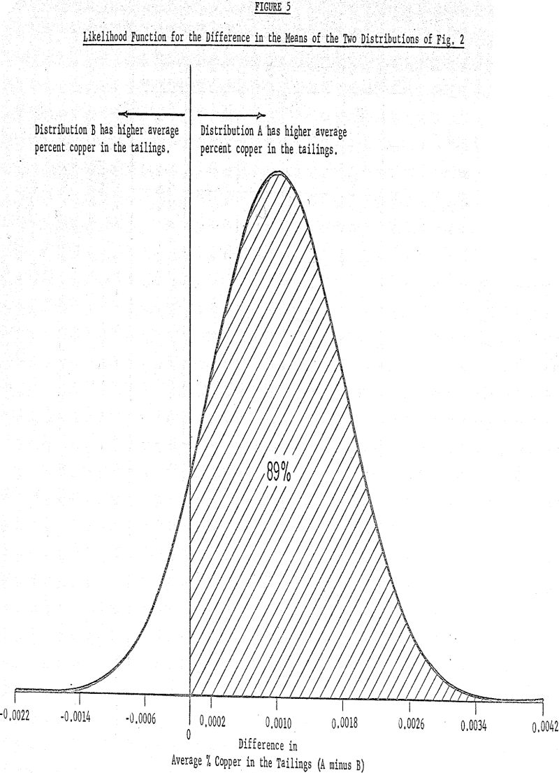 reagent testing likelihood function-2