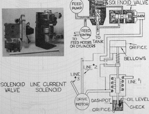 Maintenance and Operation of High Capacity Underground Mining Machinery