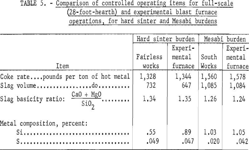 blast-furnace-comparison-2