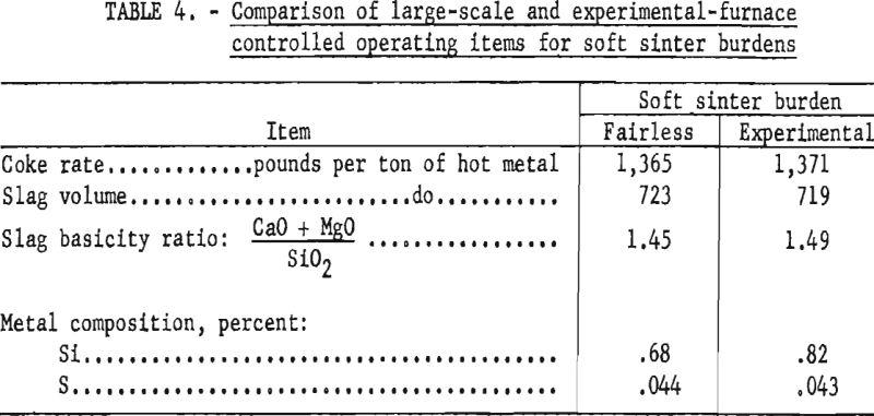 blast-furnace-comparison