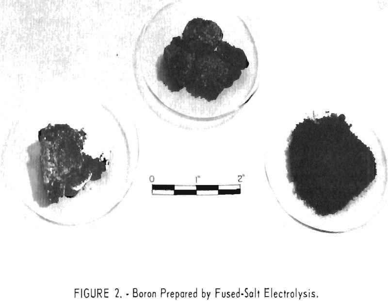 fused-salt-electrolysis boron prepared