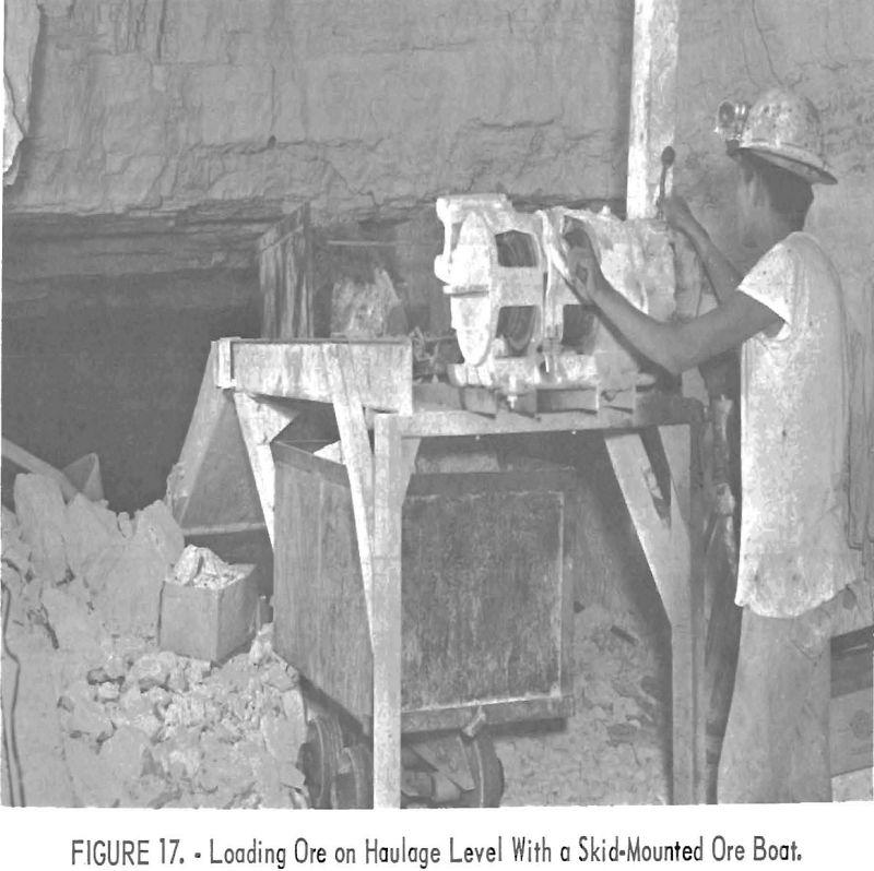 mining methods costs loading ore