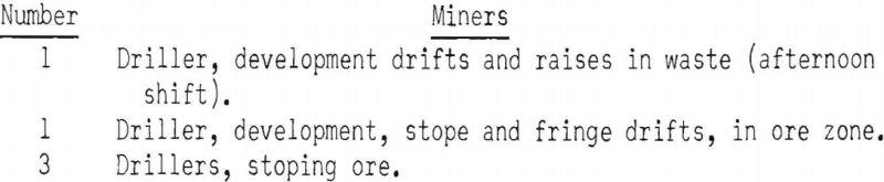 mining-methods-costs-miners