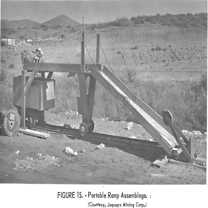 mining methods costs portable ramp assemblage