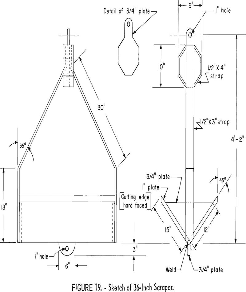 mining methods costs sketch of 36-inch scraper