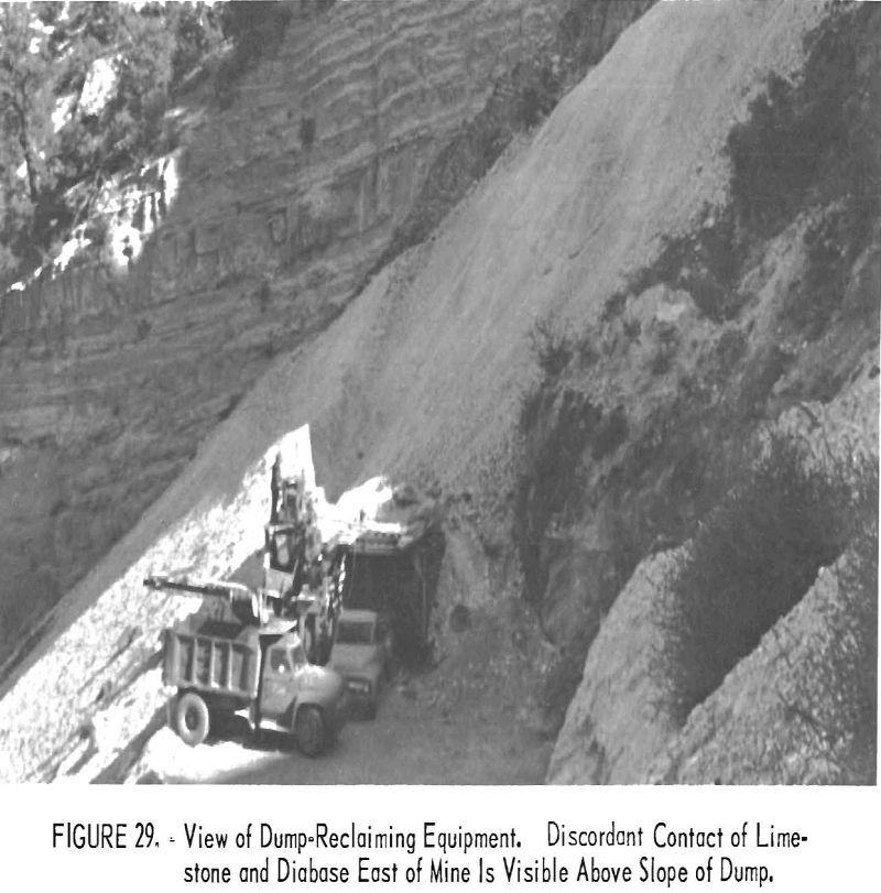 mining methods costs view of dump-reclaiming equipment