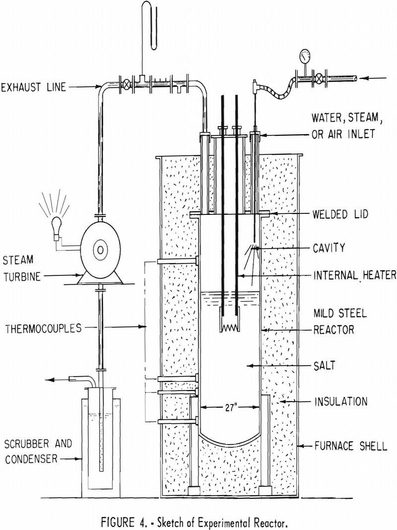molten salt sketch of experimental reactor