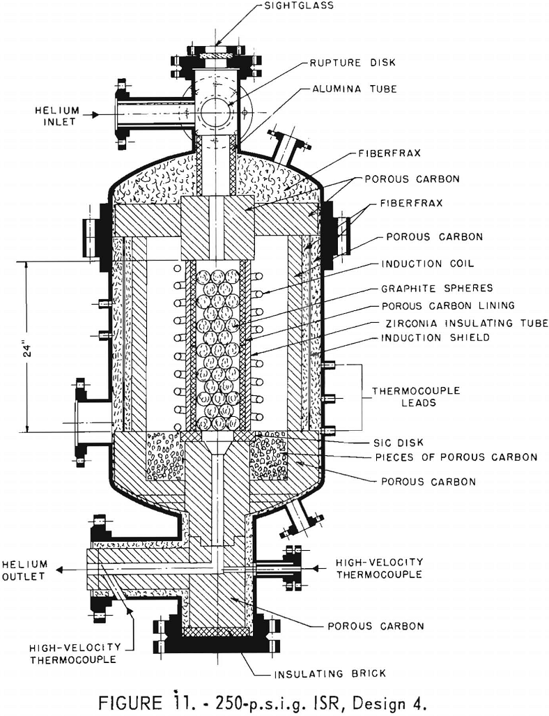nuclear reactor system 250 psig isr design 4