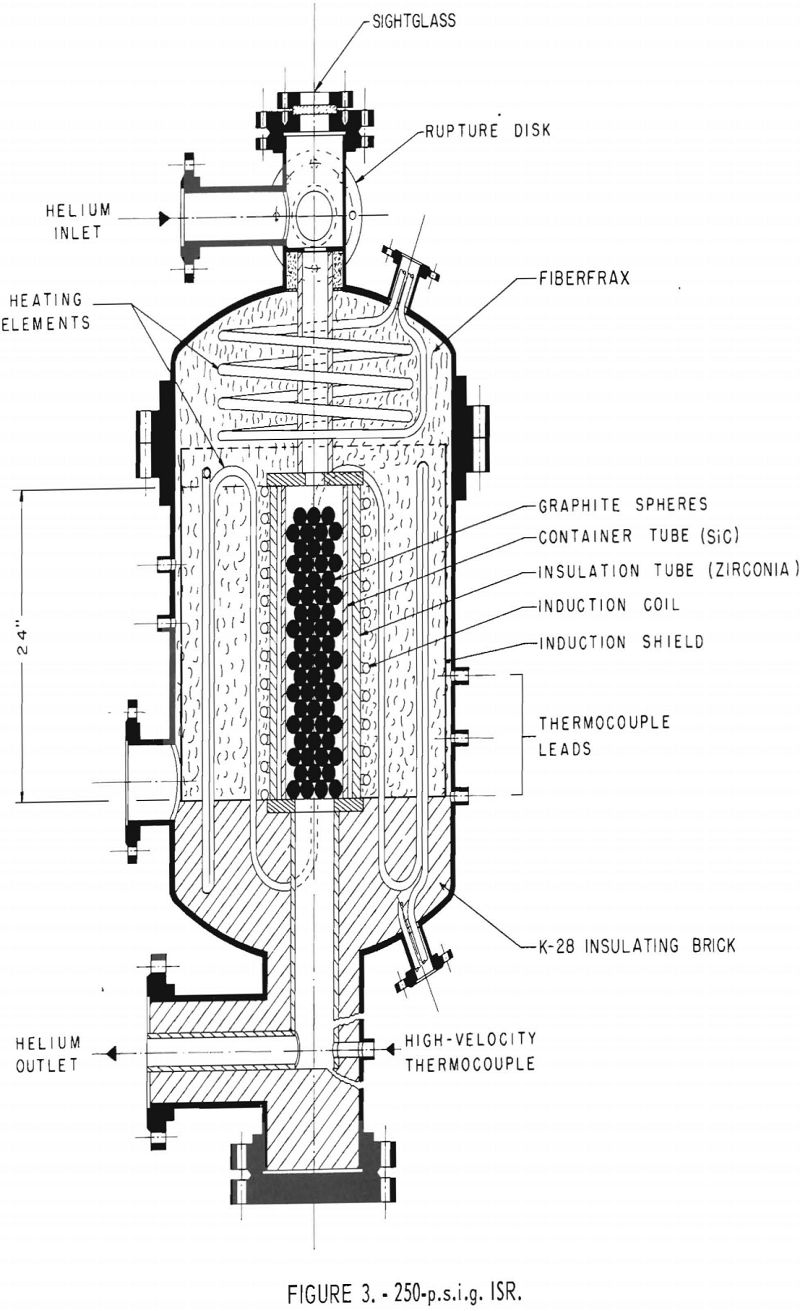 nuclear reactor system 250 psig isr