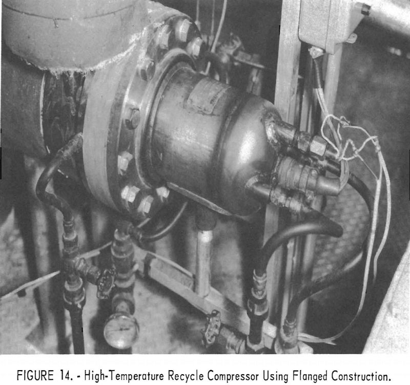 nuclear reactor system high-temperature recycle compressor