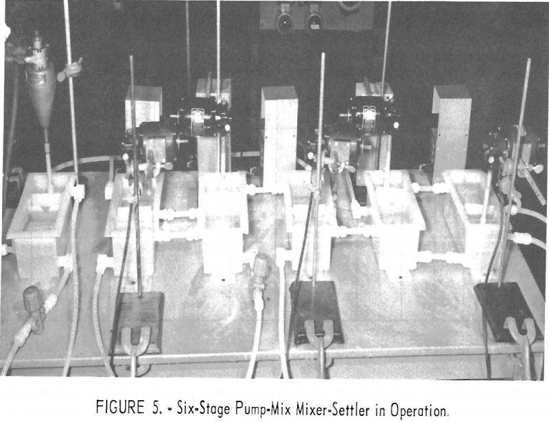 separation of tantalum six-stage pump-mix