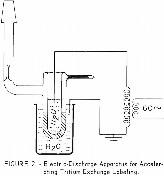 tritium exchange labeling electric-discharge apparatus