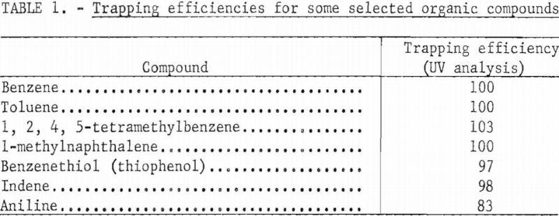 tritium-exchange-labeling-trapping-efficiencies