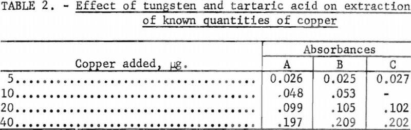 tungsten-metal-powder-effect-of-tungsten