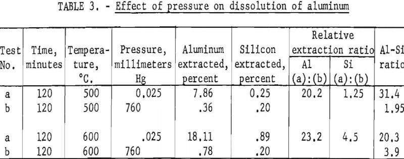 aluminum-silicon-alloys-effect-of-pressure