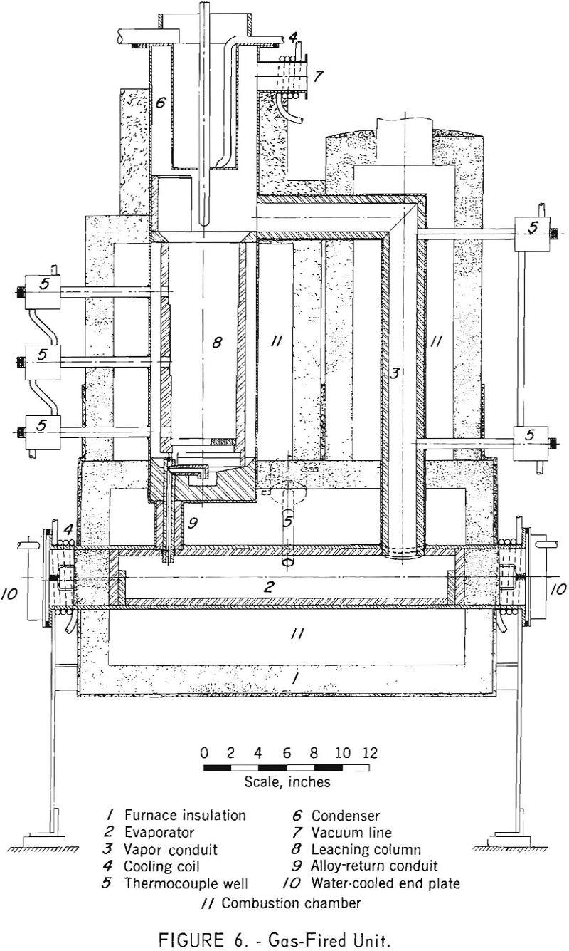 aluminum-silicon alloys gas-fired unit