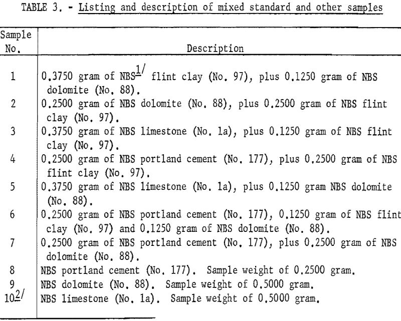 blast furnace listing and description
