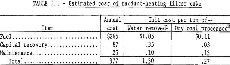 coal-filter-cake-estimated-cost