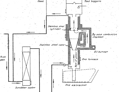 Magnetic Reduction of Jaspilite in a Shaft Furnace