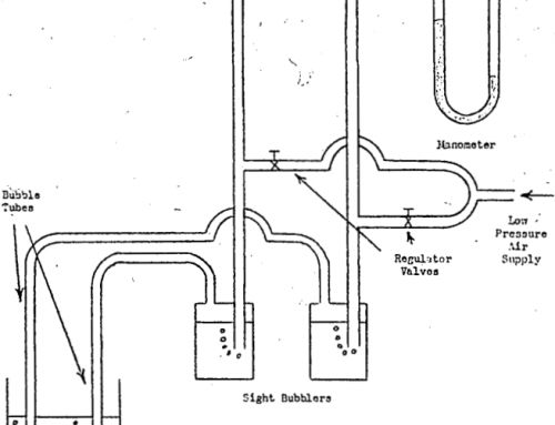 Pulp Density Measurement and Control