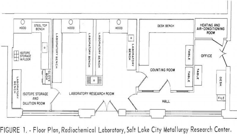 radioisotopes-floor-plan
