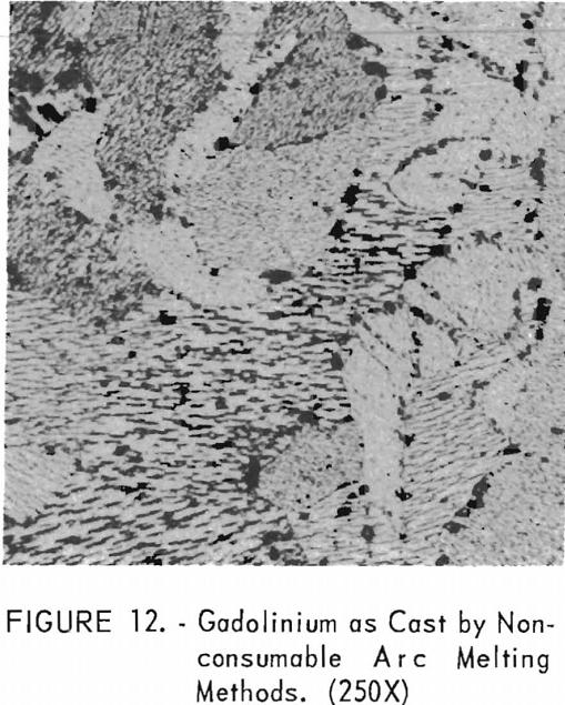 titanium-gadolinium arc melting