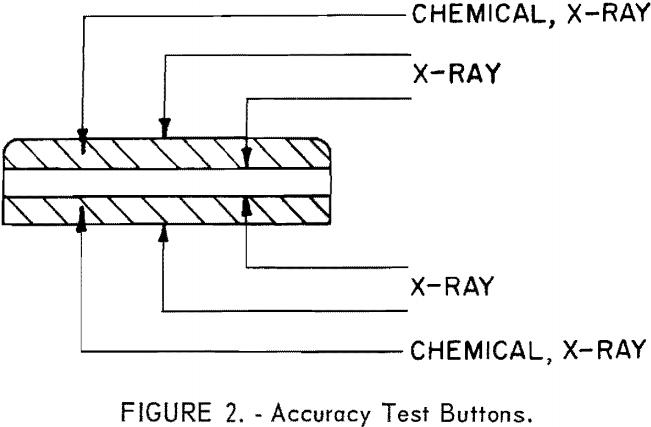 titanium-metal-accuracy-test-button