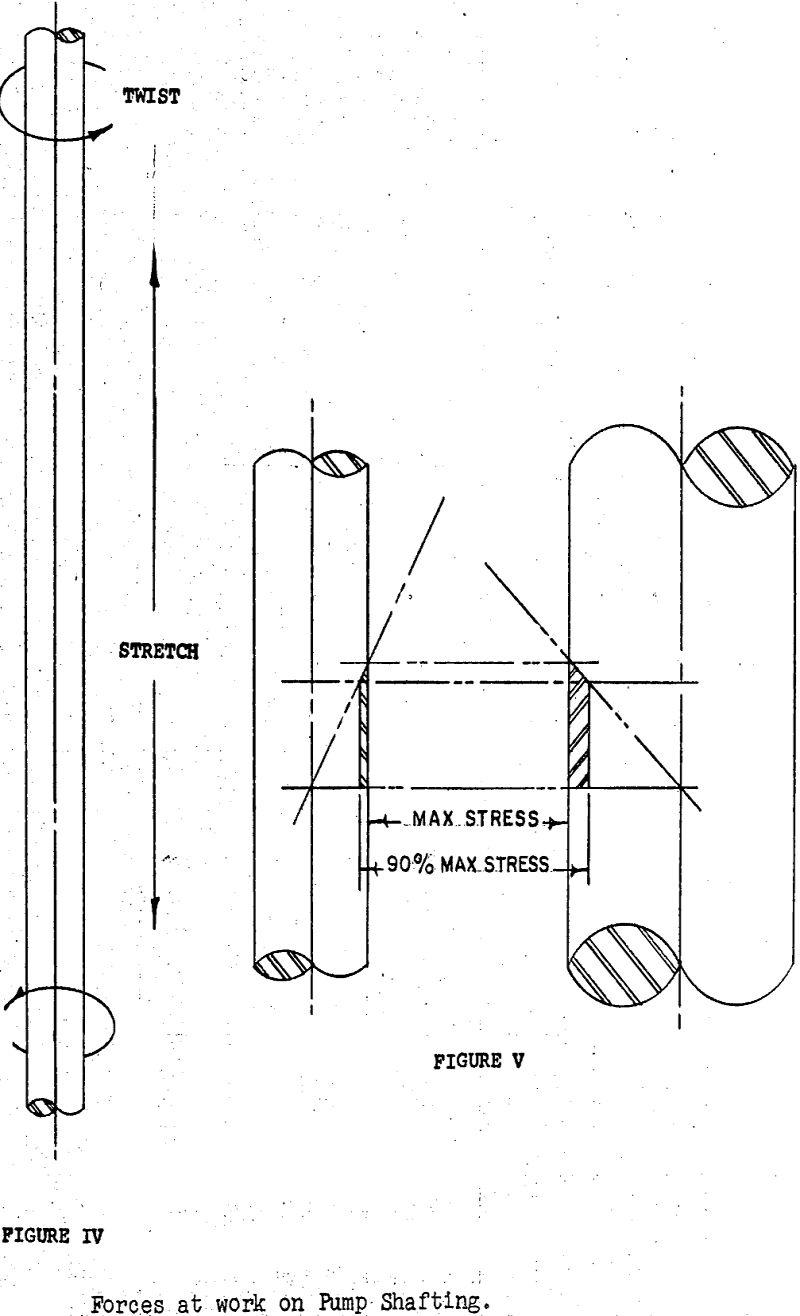 turbine-pumps shafting
