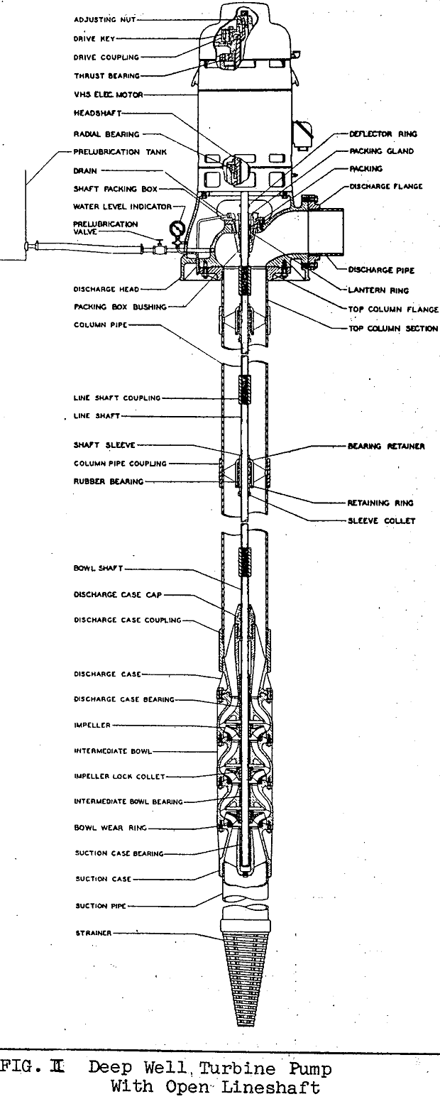 turbine-pumps with open lineshaft