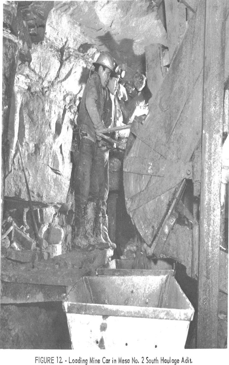 uranium mining loading mine car
