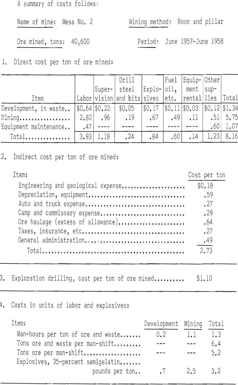 uranium mining summary of costs