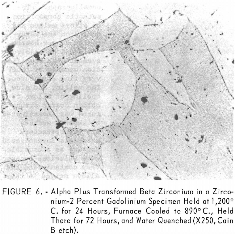 zirconium-gadolinium alpha plus transformed beta
