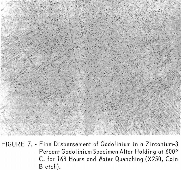 zirconium-gadolinium fine dispersement