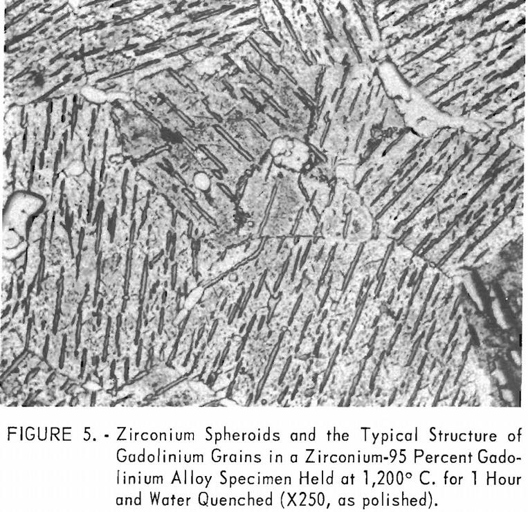 zirconium-gadolinium spheroids