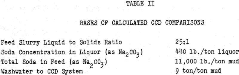 alumina-process-residue-ccd-comparison