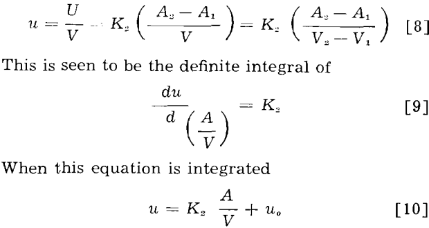 laws-of-comminution-equation